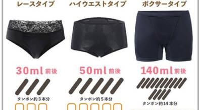 ナプキン14枚分の吸水が可能!ナプキンもタンポンも不要な日本発のサニタリーショーツ「LAQREE パンツ」にボクサータイプが登場